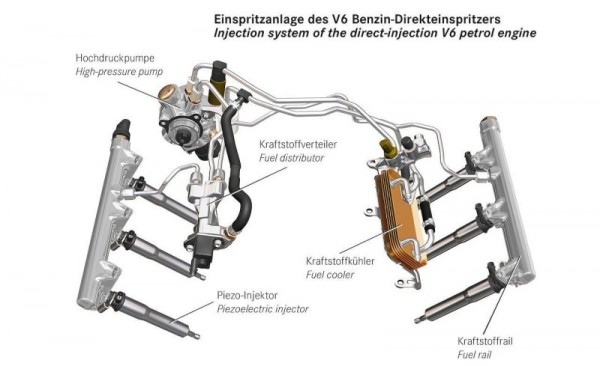 Mercedes-Benz-direct-gasoline-injection-600x366