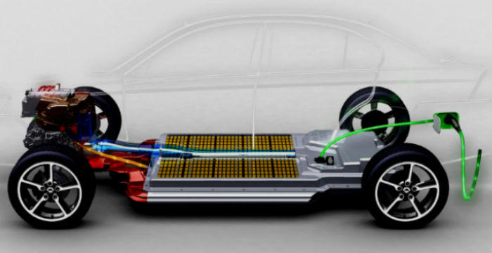 Tien Redenen Waarom Je Wel Of Niet Een Elektrische Auto Moet Kopen