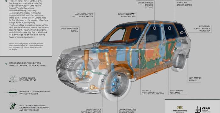 Range Rover Sentinel pantservoertuig beschermt tegen TNT en handgranaten Driving-Dutchman1
