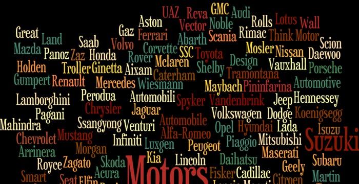 Car-brands-Wordle